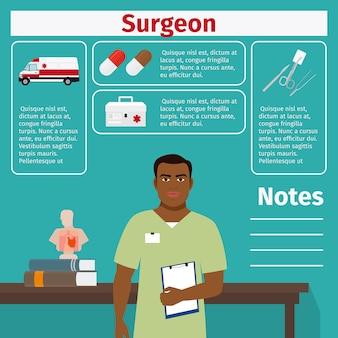 Chirurg en medische apparatuur sjabloon