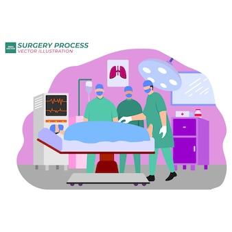 Chirurgen team rondom patiënt op operatietafel vlakke afbeelding