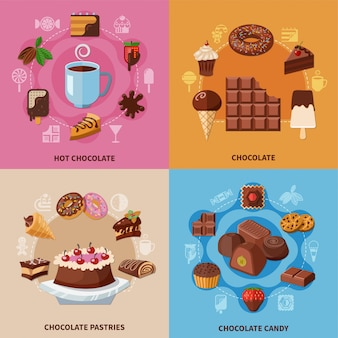 Chocolade concept