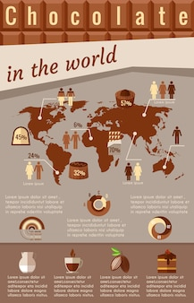 Chocolade verticale infographic.