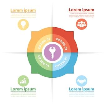 Circle infographics van belangrijke succesfactoren