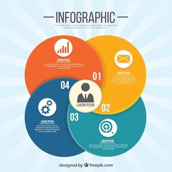 Circular infographic met vier kleurrijke opties