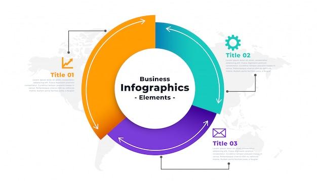Cirkeldiagram infographic voor drie stappen sjabloon