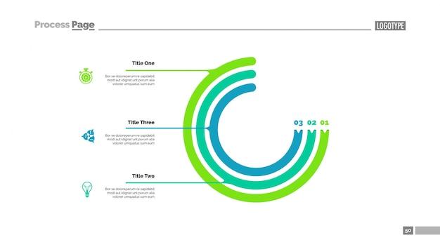 Cirkeldiagram met drie elementen dia