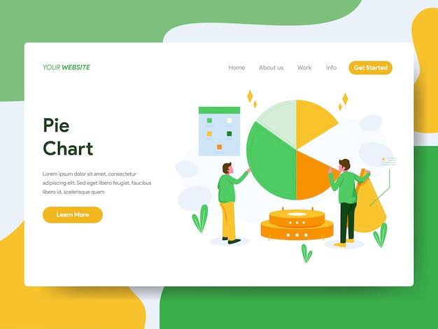 Cirkeldiagram voor webpagina
