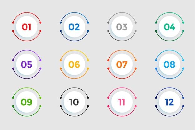 Cirkelvormige opsommingstekens nummers van één tot twaalf