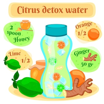 Citrus detox water voor snel gewichtsverlies platte picturale recept samenstelling met limoen, honing, gember ingrediënten