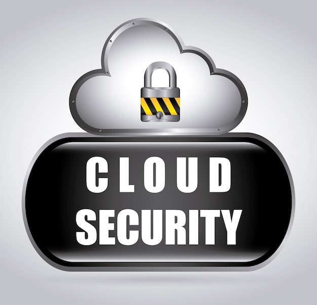 Cloud beveiliging