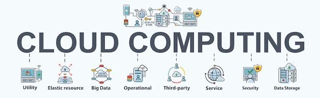 Cloud computing-banner