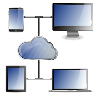 Cloud computing realistisch