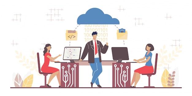 Cloud computing-segment zakelijke softwareservice