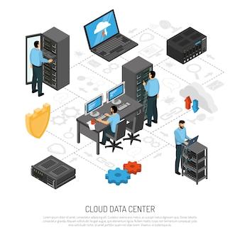Cloud data center isometrische stroomdiagram
