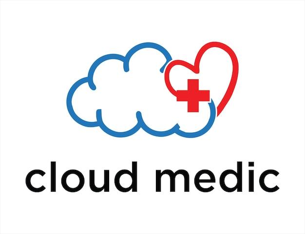 Cloud medisch
