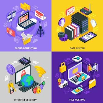 Cloud services samenstelling ingesteld