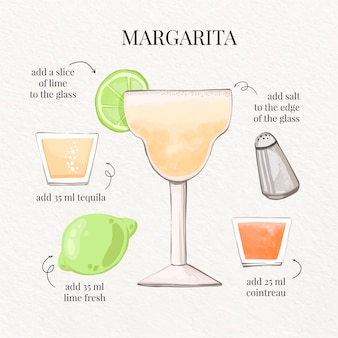 Cocktailrecept margarita geïllustreerd