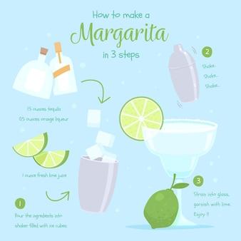 Cocktailrecept margarita
