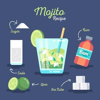 Cocktailrecept voor mojito