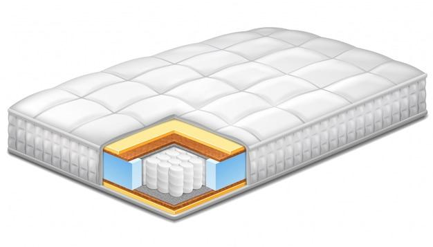 Comfortabele hypoallergene orthopedische matras.