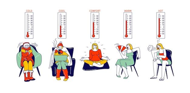 Comforttemperatuurconcept. vrouwelijke personages bij koude, koele, normale, warme en warme omstandigheden. vrouwen gewikkeld in winterkleren, meisjes lijden aan hitte in de zomer. lineaire mensen vectorillustratie