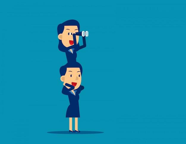 Commercieel team dat tot succes ondersteunt