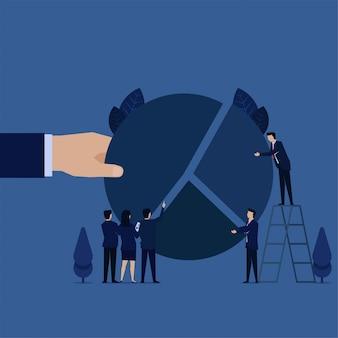 Commercieel team dat voor cirkeldiagrammetafoor van financieel beheer wordt geplaatst.
