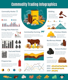 Commodity infographics lay-out met de presentatie van de handel in non-ferro en edele metalen