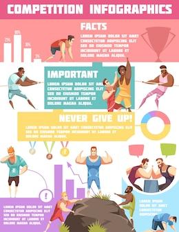 Competitie infographics
