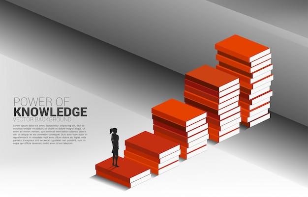 Concept achtergrond voor kracht van kennis.
