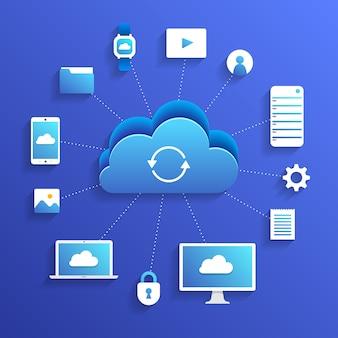 Concept cloud computing-technologie gebruikers netwerkconfiguratie isometrisch. illustratie.
