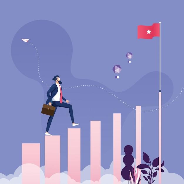 Concept moeilijkheid het beklimmen in de hiërarchie van carrière