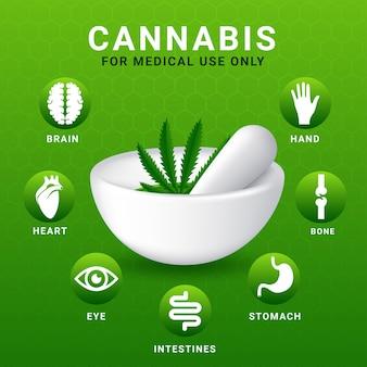 Concept van cannabis voor medisch gebruik infographic