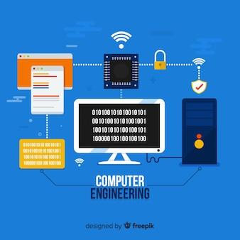 Concept van platte computer engineering