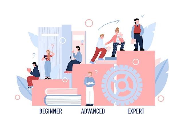 Concept van professionele vaardigheidsniveau onderwijs kennis voor loopbaanontwikkeling