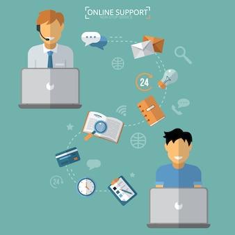 Concept van technische online ondersteuning. computer remote nonstop support service