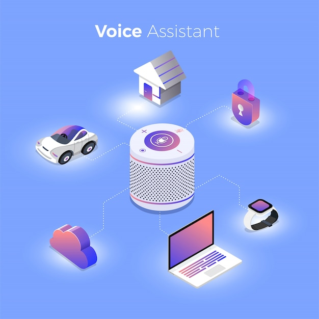 Concept voice-technologie. isometrische illustraties. assistent die apparaat verbindt met spreken met machine learning of ai. internet van ding.