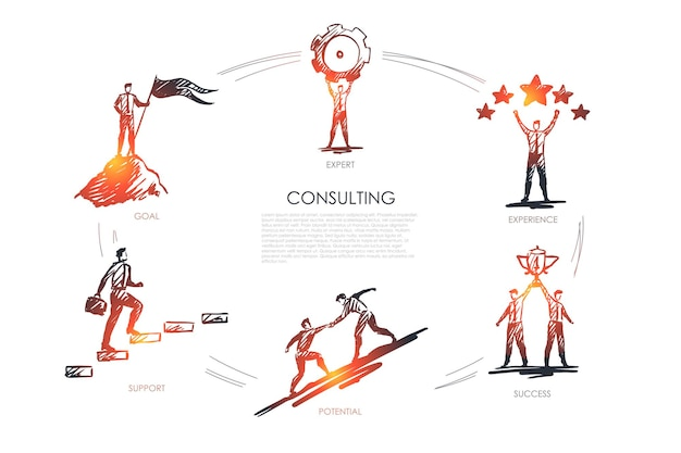 Consulting, expert, ervaring, succes, potentieel, doel infographic