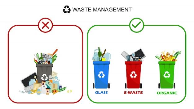 Containers voor alle soorten afval. afvalverwijderaar. afval recyclen. vuilnisbak: papier, metaal, organisch materiaal, plastic, batterijen, elektronisch afval, glas, mix. afvalinzameling