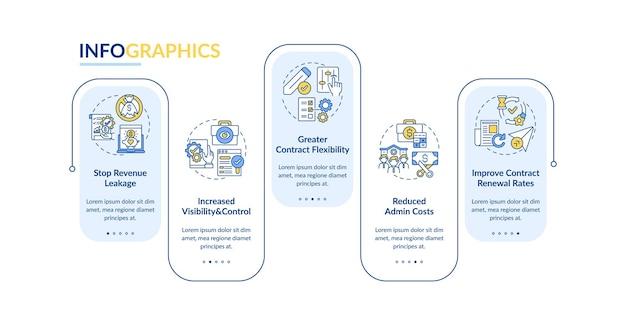 Contractbeheer automatisering voordelen infographic sjabloon. zichtbaarheid presentatie ontwerpelementen. datavisualisatie 5 stappen. proces tijdlijn grafiek. workflowlay-out met lineair