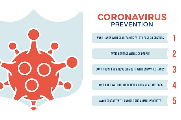 Corona virus covid-19 preventie gezondheidszorgconcept. coronavirus 2019-ncov pandemic sars fever illustratie met schildpictogram