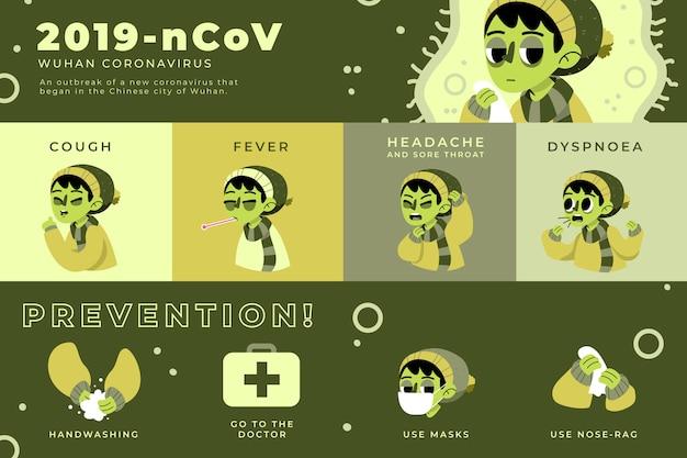 Corona virus infographics