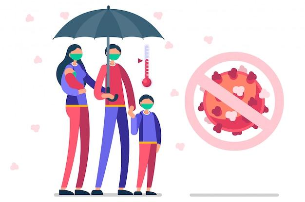Corona virus wereldgezondheidsrisico