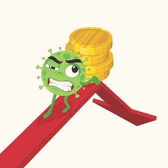 Coronavirus 2019-ncov heeft invloed op de wereldeconomie.