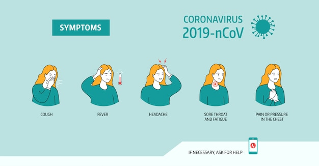 Coronavirus 2019-ncov-symptomen, gezondheidszorg en geneeskunde infographic