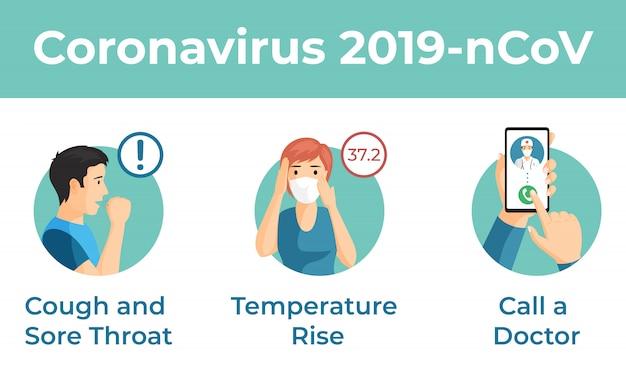 Coronavirus 2019-ncov symptomen illustratie. als u hoest, keelpijn en temperatuurstijging heeft, bel dan een arts.