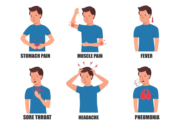 Coronavirus 2019-ncov-symptomen. karakter, man met verschillende symptomen coronavirus - hoesten, koorts, niezen, hoofdpijn, ademhalingsmoeilijkheden, spierpijn.