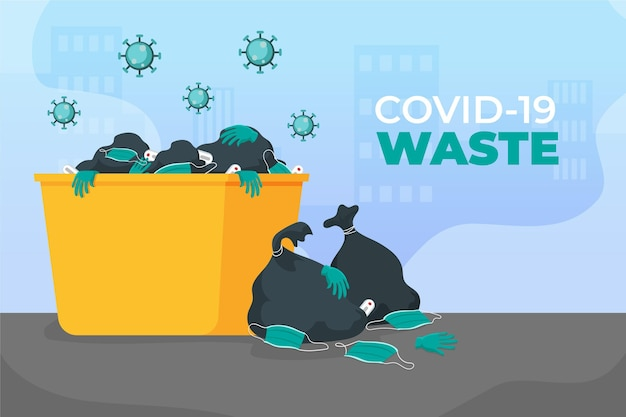 Coronavirus-afval - achtergrond