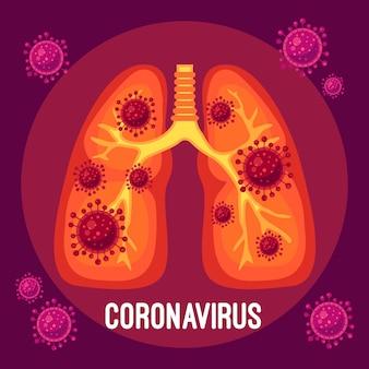 Coronavirus concept longen ontwerp