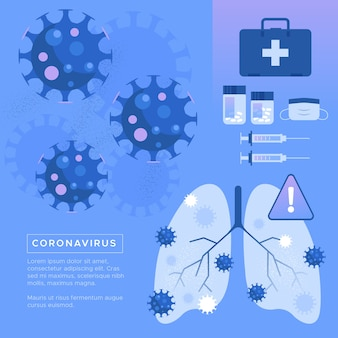 Coronavirus concept zieke longen