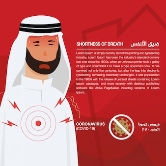 Coronavirus (covid-19) infographic met tekenen en symptomen, geïllustreerde zieke arabische man. script in het arabisch betekent tekenen en symptomen van coronavirus: coronavirus (covid-19) en kortademigheid - vector