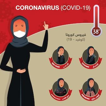 Coronavirus (covid-19) infographic met tekenen en symptomen, geïllustreerde zieke arabische vrouwen. script in het arabisch betekent tekenen en symptomen van coronavirus: hoesten, hoge koorts, longontsteking, kortademigheid